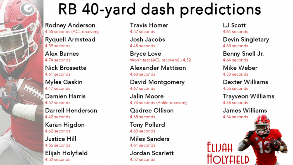 RB Predictions 40-yard dash.png