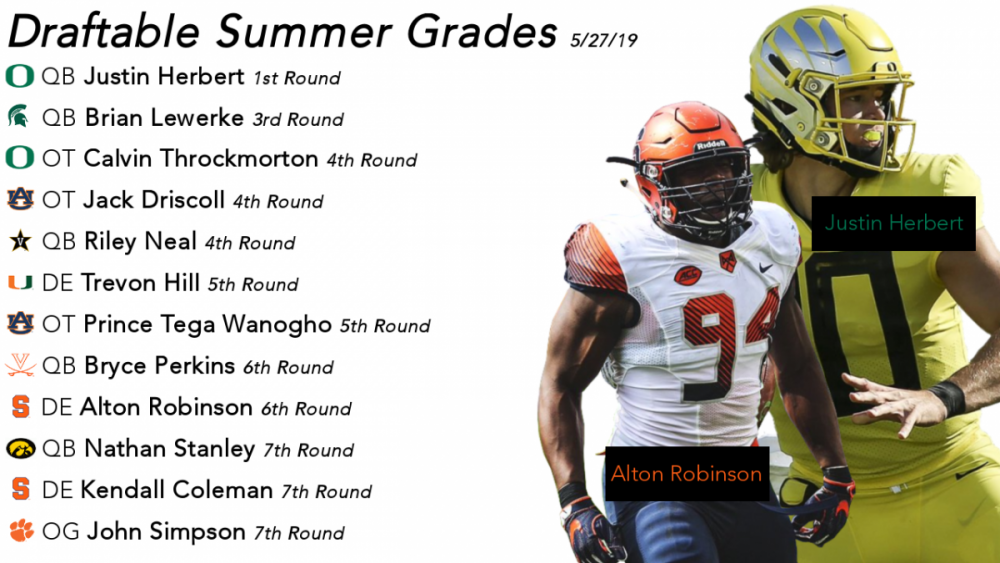 Draftable Grades 5-27-19.png
