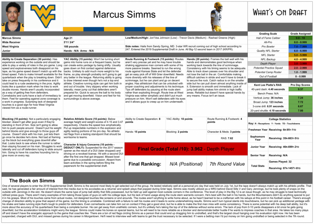 Marcus Simms Final Report - Sheet1 (1)-1.png
