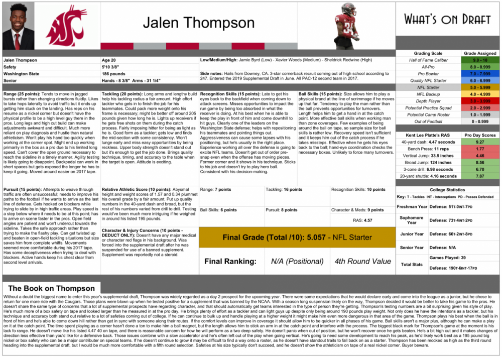 Jalen Thompson Prelim Report - Sheet1 (1)-1.png